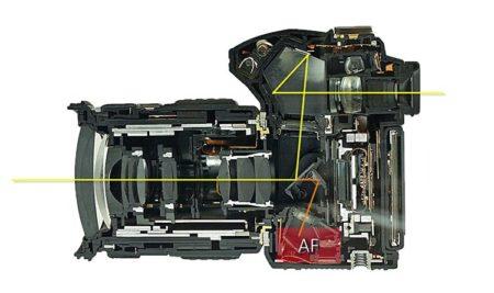 Câmera fotográfica DSLR ou Mirrorless, qual a mais adequada para si?